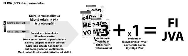 KOE_meja_listaus